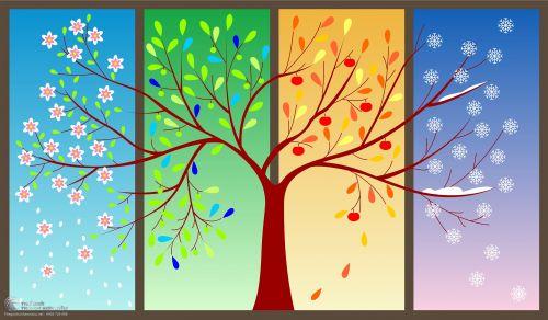 Bức Tranh Bốn Mùa Xuân Hạ Thu Đông Đẹp
